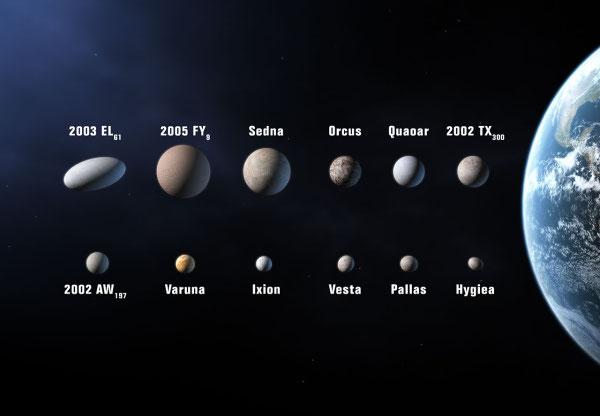 nom de planete imaginaire